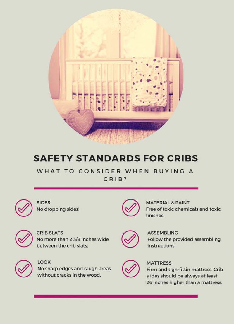 Baby crib safety specifications