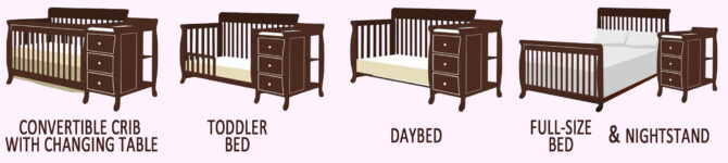 What is a combo convertible baby crib?