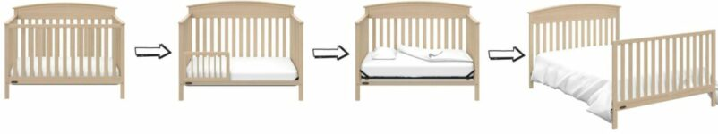 Graco Benton 5-in-1 convertible crib convertions