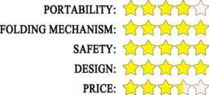 Babyletto Origami portable mini crib review - RESULTS