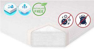 Babyletto Pure Core Non-Toxic Mini Crib Mattress