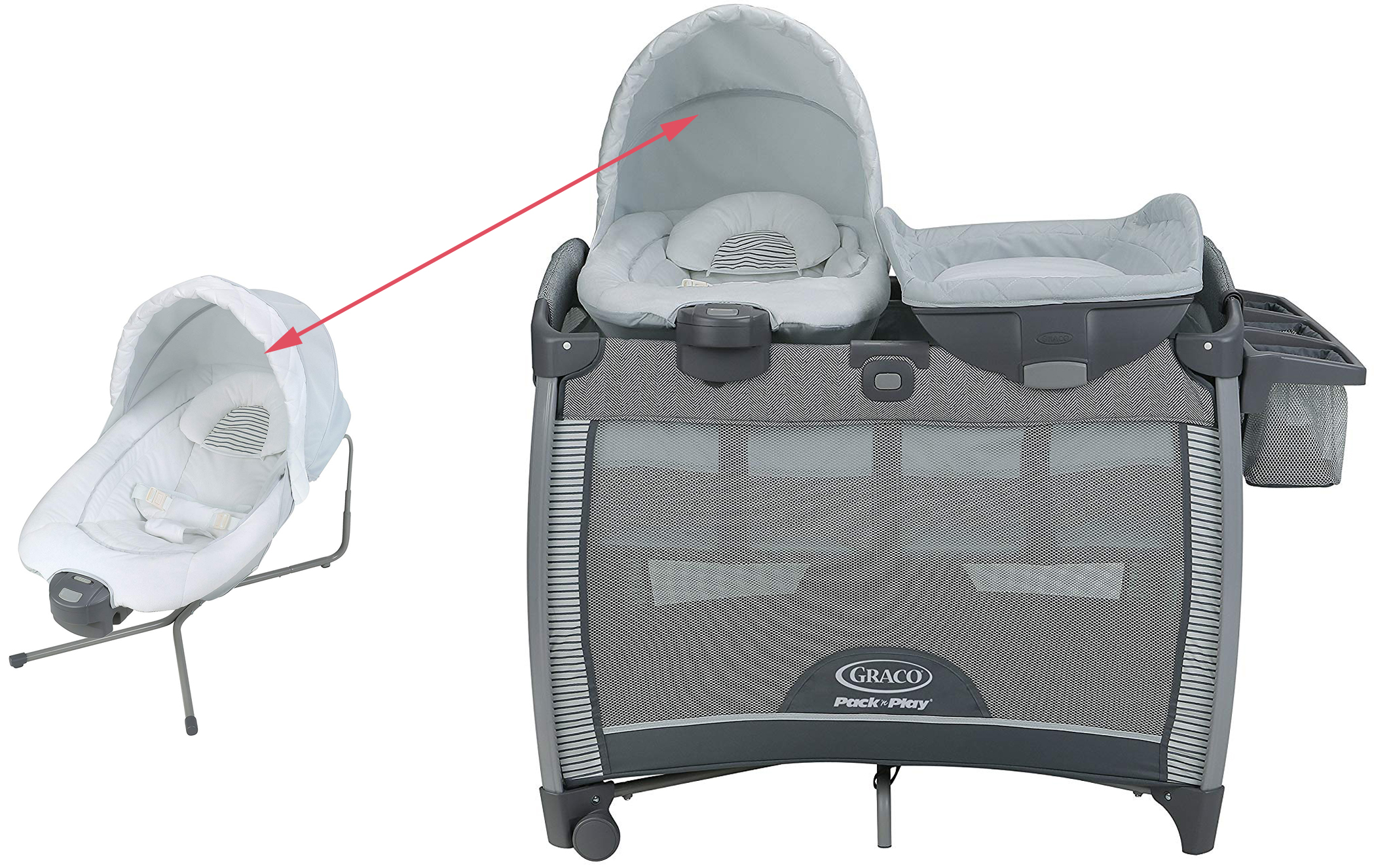 Best Graco Pack N Play Quick Connect Portable Bouncer With