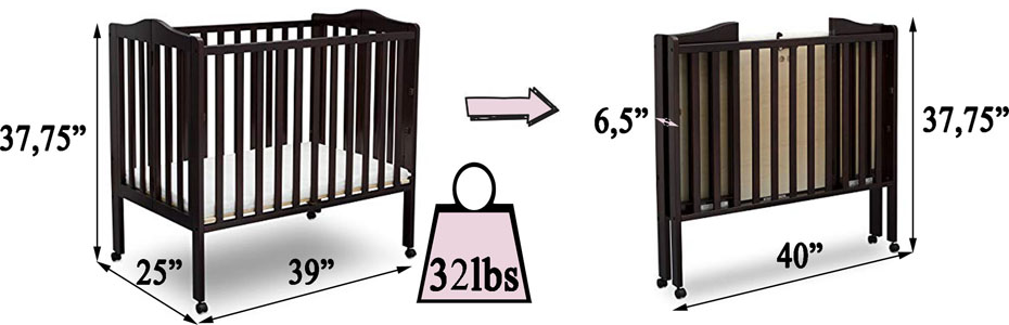 Delta Children portable mini baby crib REVIEW