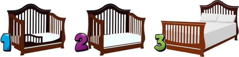What is a 2-in-1 convertible crib?