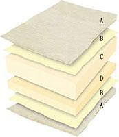 Colgate Eco Classica baby mattress structure