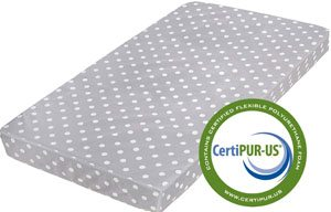Milliard crib and toddler bed mattress Review
