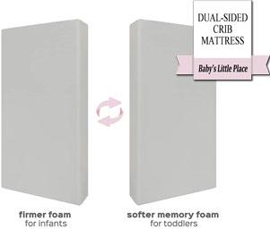 Milliard Crib Mattress with Flip Technology Review