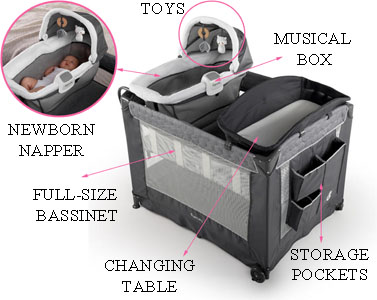 Ingenuity DreamComfort Smart and Simple Playard - Connolly