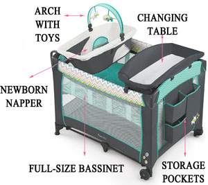 Ingenuity Smart and Simple Playard - Ridgedale Review