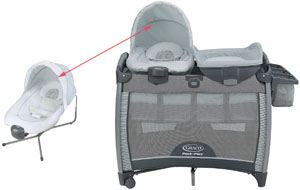 Best Graco Pack 'n Play with bassinet and Portable Bouncer