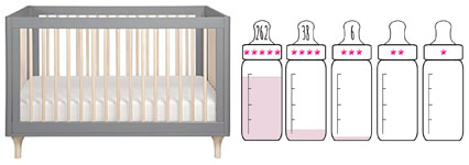 Babyletto Lolly Crib Reviews by parents