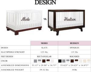 Babyletto Modo vs. Hudson