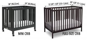 The different size of mini cribs and standard size cribs