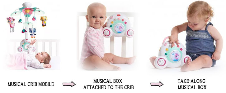 Best Baby Musical Mobile | Tiny Love Soothe 'n Groove Musical Mobile Review