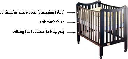 Orbelle Trading the Tian Three Level Portable mini Crib Review