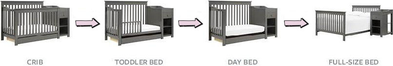 DaVinci Piedmont 4-in-1 Crib with drawer and Changer Combo - conversions