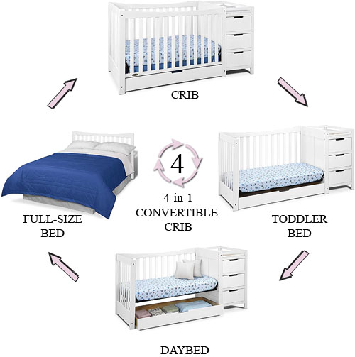Graco Remi 4-in-1 convertible crib and changer - Convertibility Review