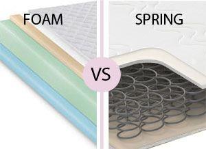 Baby Crib Mattress Buying Guide: foam vs. innerspring