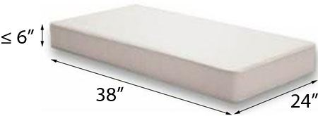 Mini Crib Mattress Size