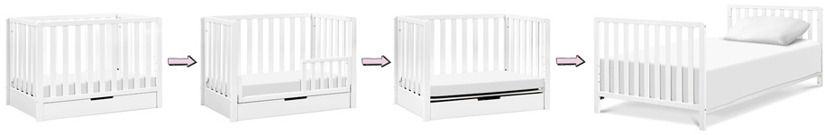 Carter's by DaVinci Colby Mini Crib Conversions Review
