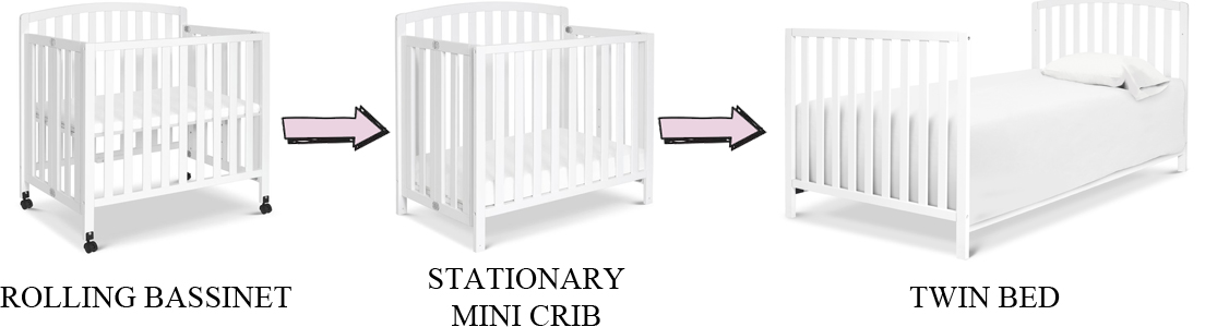 DaVinci Dylan Mini Crib's Covertibility Review